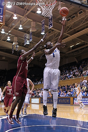 Williams was 3-6 on layups in the second half.  This was one of the misses  - Duke Tags: #1 Elizabeth Williams  - FSU Players: #33 Natasha Howard
