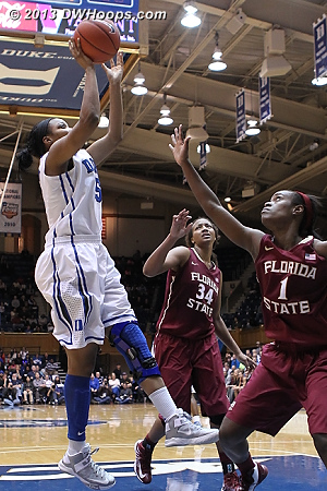 Richa puts Duke up 12