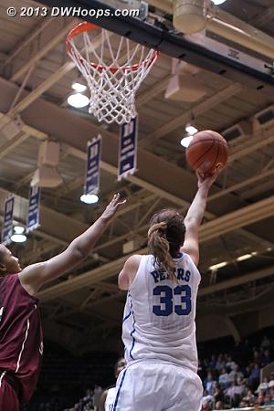 Peters' trademark reverse gives Duke a 50-30 lead  - Duke Tags: #33 Haley Peters
