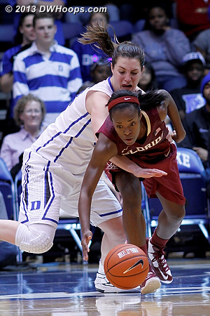 Haley Peters commits her fifth foul  - Duke Tags: #33 Haley Peters - FSU Players: #1 Morgan Toles