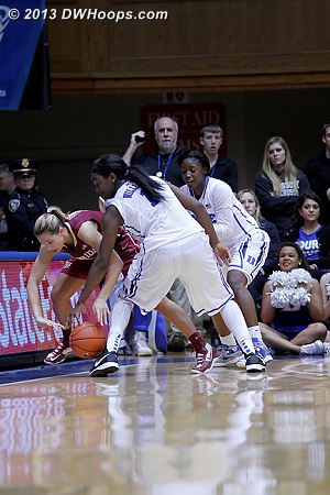 Duke double team in the corner almost forces an FSU turnover  - Duke Tags: #1 Elizabeth Williams , #2 Alexis Jones - FSU Players: #3 Alexa Deluzio