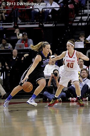 ACCWBBDigest Photo  - Duke Tags: #32 Tricia Liston - MD Players: #40 Katie Rutan