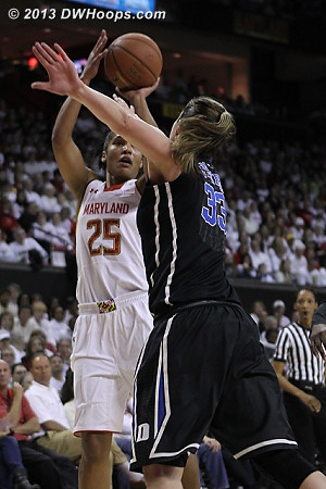 ACCWBBDigest Photo  - Duke Tags: #33 Haley Peters - MD Players: #25 Alyssa Thomas