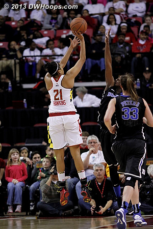 The 30 minutes where all the jump shots missed  - MD Players: #21 Tianna Hawkins