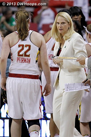 ACCWBBDigest Photo  - MD Players: Head Coach Brenda Frese