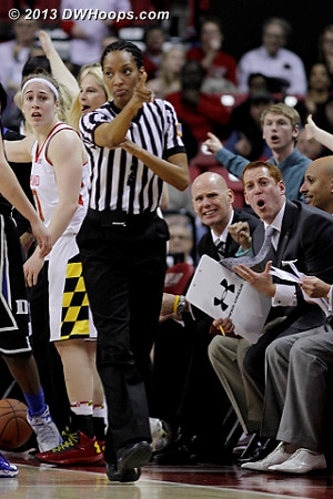 Maryland bench can't believe Angelica Suffren's call against them