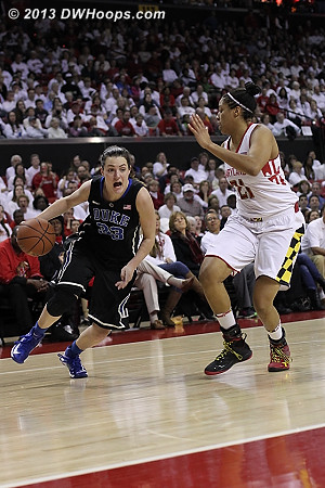 ACCWBBDigest Photo  - Duke Tags: #33 Haley Peters - MD Players: #21 Tianna Hawkins