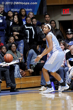 UNC turnover  - UNC Players: #10 Danielle Butts