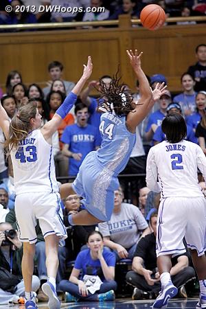 Foul on Vernerey  - Duke Tags: #43 Allison Vernerey - UNC Players: #44 Tierra Ruffin-Pratt