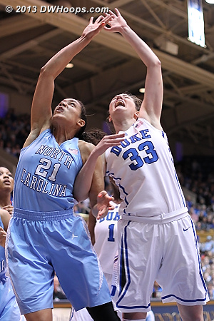 Gross and Peters battle  - Duke Tags: #33 Haley Peters - UNC Players: #21 Krista Gross
