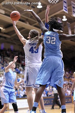 This sick Vernerey reverse put Duke up 8-3 and Cameron got loud  - Duke Tags: #43 Allison Vernerey - UNC Players: #32 Waltiea Rolle