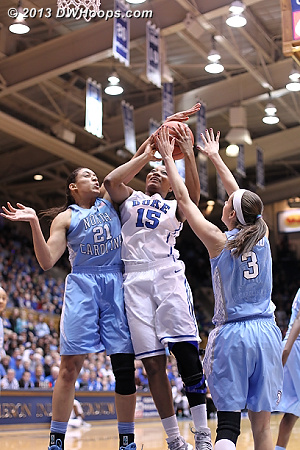 Over the top rejection by Gross  - Duke Tags: #15 Richa Jackson - UNC Players: #21 Krista Gross, #3 Megan Buckland