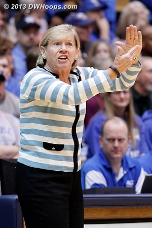 Coach Hatchell thought Rolle's missed three was tipped  - UNC Players: Head Coach Sylvia Hatchell