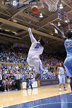 Alexis Jones sunk this circus shot after drawing foul #3 from Rolle.  Bedlam, 16-10 Duke, time out UNC.  - Duke Tags: #2 Alexis Jones