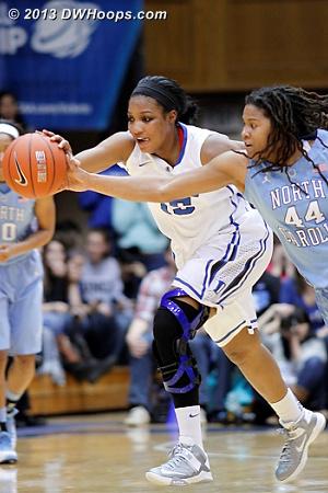 Loose ball chase  - Duke Tags: #15 Richa Jackson - UNC Players: #44 Tierra Ruffin-Pratt