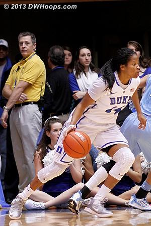 KJ entering the game was an energy boost for Duke  - Duke Tags: #14 Ka'lia Johnson