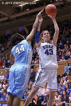 Vernerey miss with help  - Duke Tags: #43 Allison Vernerey - UNC Players: #44 Tierra Ruffin-Pratt