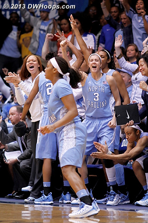 Tar Heel bench erupts after Rountree's three in transition puts UNC up 32-26.  The next 19 (yes, 19) Carolina shots would miss.