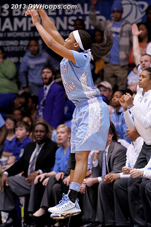 After the initial second half make Rountree would miss six threes, some of them taken from far beyond the arc for no apparent reason.  - UNC Players: #11 Brittany Rountree