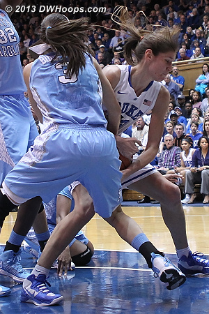 Held ball and the whistle has blown...  - Duke Tags: #43 Allison Vernerey - UNC Players: #3 Megan Buckland