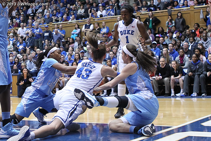 After the whistle had blown on the held ball, Brittany Rountree was third player in, felling Vernerey with a shot above the shoulders.  Elizabeth Williams obviously horrified by the scene.  - Duke Tags: #1 Elizabeth Williams , #43 Allison Vernerey - UNC Players: #11 Brittany Rountree, #3 Megan Buckland