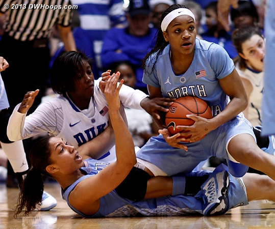 Ball is still live here  - Duke Tags: #2 Alexis Jones - UNC Players: #11 Brittany Rountree, #21 Krista Gross