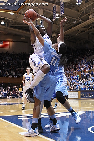 Incidental contact  - Duke Tags: #1 Elizabeth Williams  - UNC Players: #11 Brittany Rountree
