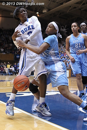 But this one they had to call, and counting the contact technical, it was Rountree's fourth.  Jones' free throws gave Duke the lead.  - Duke Tags: #2 Alexis Jones - UNC Players: #11 Brittany Rountree