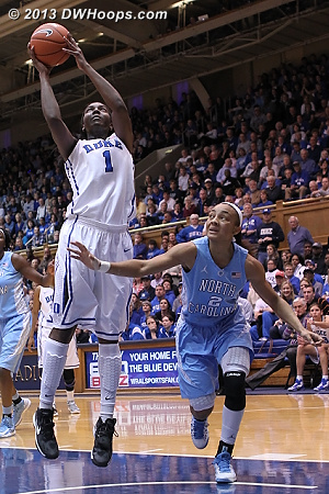 Williams, 37-32 Duke