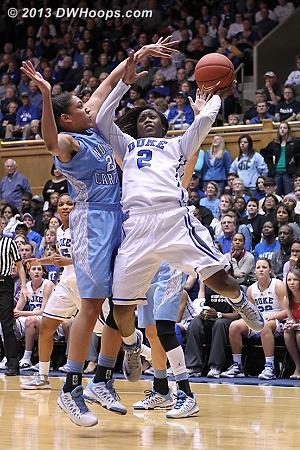 DWHoops Photo  - Duke Tags: #2 Alexis Jones - UNC Players: #21 Krista Gross