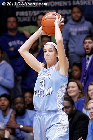 DWHoops Photo  - UNC Players: #3 Megan Buckland