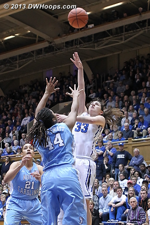 Peters puts Duke up by seven during the long Blue Devil run  - Duke Tags: #33 Haley Peters