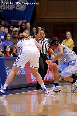 Ruffin-Pratt whistled for a foul, Carolina's seventh  - Duke Tags: #32 Tricia Liston - UNC Players: #44 Tierra Ruffin-Pratt