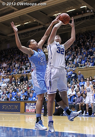 Gross did not get credit for a blocked shot here, but should have.  In general Duke official scorers seemed somewhat stingy on awarding blocked shots this season.  - Duke Tags: #32 Tricia Liston - UNC Players: #21 Krista Gross