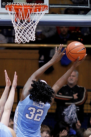 Back to back baskets by Rolle cut into what was now a comfortable Duke working margin  - UNC Players: #32 Waltiea Rolle