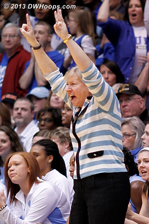 Coach Hatchell sets the UNC defense as time is running out for the Heels  - UNC Players: Head Coach Sylvia Hatchell