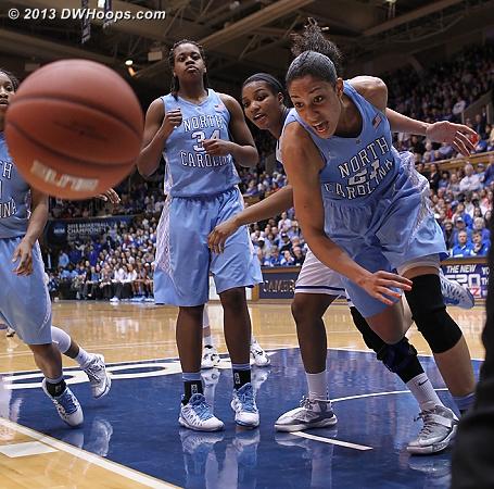 DWHoops Photo  - Duke Tags: #15 Richa Jackson - UNC Players: #21 Krista Gross, #34 Xylina McDaniel