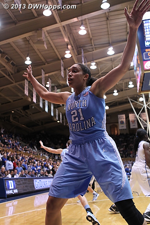 The impressive wingspan of Krista Gross, who wears her emotions on her sleeve and is thus always a great photo subject.  - UNC Players: #21 Krista Gross