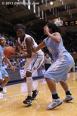 Reach-in  - Duke Tags: #1 Elizabeth Williams  - UNC Players: #10 Danielle Butts