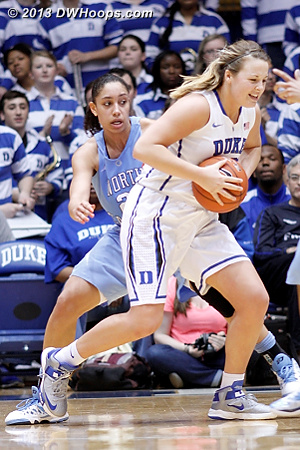 Carolina's pressure in the waning moments was fierce but Duke's lead was too large for a Tar Heel miracle minute  - Duke Tags: #32 Tricia Liston - UNC Players: #21 Krista Gross