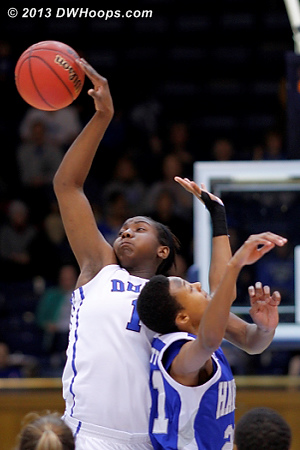 Opening tip dominated by Elizabeth Williams  - Duke Tags: #1 Elizabeth Williams  - HAMP Players: #21 Alyssa Bennett