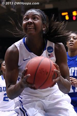 DWHoops Photo  - Duke Tags: #1 Elizabeth Williams