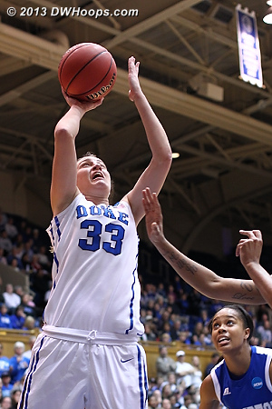 Duke appeared to be rolling, off to a 12-6 start  - Duke Tags: #33 Haley Peters