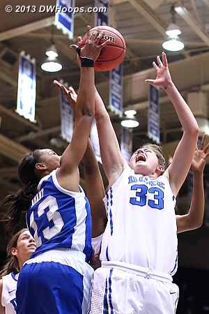 Not so fast, says Keira Avant  - Duke Tags: #33 Haley Peters - HAMP Players: #13 Keira Avant