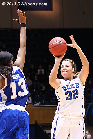 Tricia Liston zeros in on the basket - she was 4-10 from distance including some key second half hits  - Duke Tags: #32 Tricia Liston