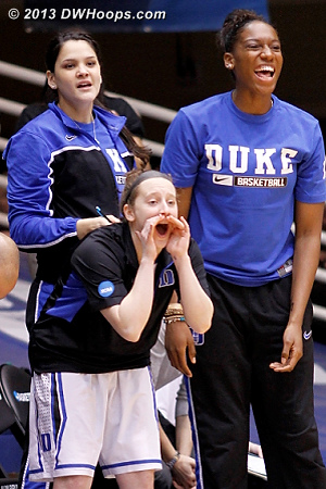 Support from the bench as Duke goes up by 19