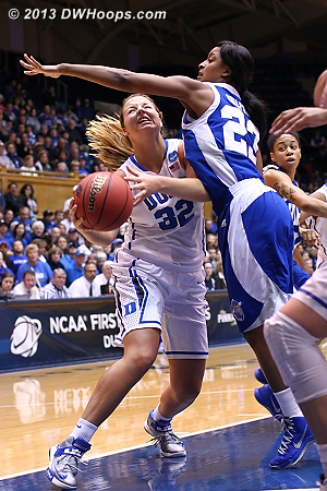 The physical inside game  - Duke Tags: #32 Tricia Liston - HAMP Players: #23 JoNiqua Guilford