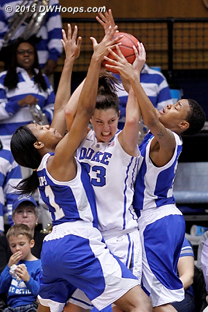 On a roll, Hampton forces a Duke time out  - Duke Tags: #33 Haley Peters - HAMP Players: #2 Nicole Hamilton, #11 Ariel Phelps