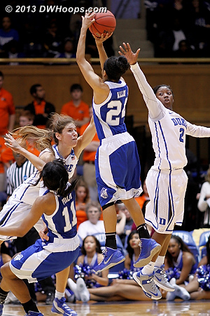 The game Hampton team kept battling but didn't have enough horses to keep up with Duke for 40 minutes  - Duke Tags: #2 Alexis Jones, #43 Allison Vernerey - HAMP Players: #24 Olivia Allen
