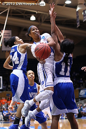 Ka'lia takes one of only three shots by Duke bench players